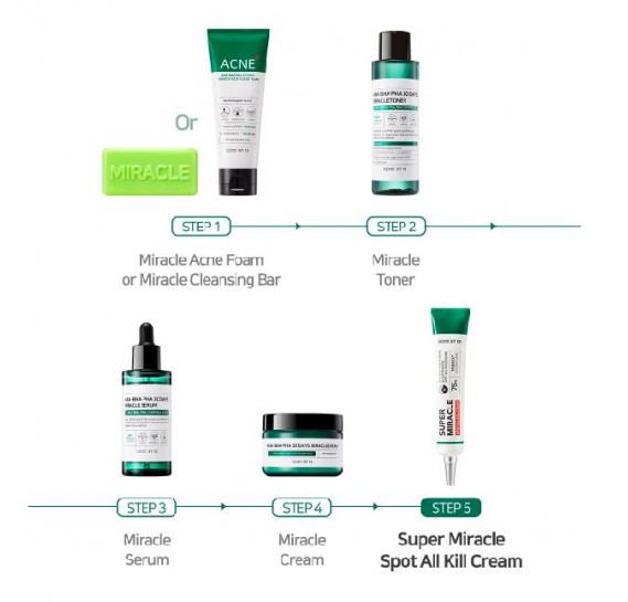 Точечный крем для проблемной кожи SOME BY MI AHA.BHA.PHA 14 DAYS Super miracle Spot All Kill Cream Some By Mi 30 мл